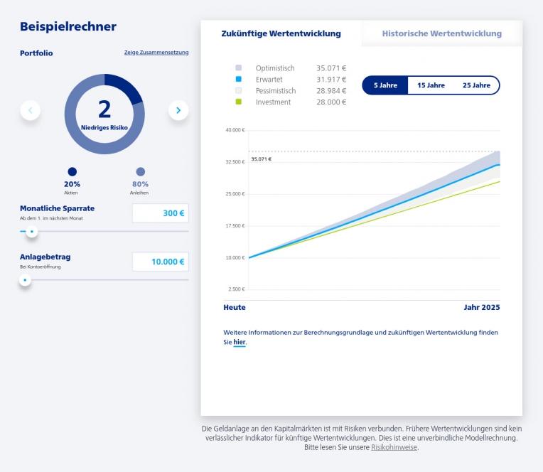 VTB Invest Beispielrechner