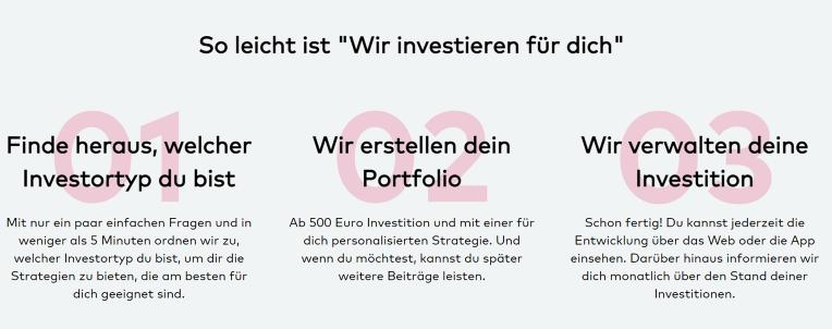 Openbank Investortyp
