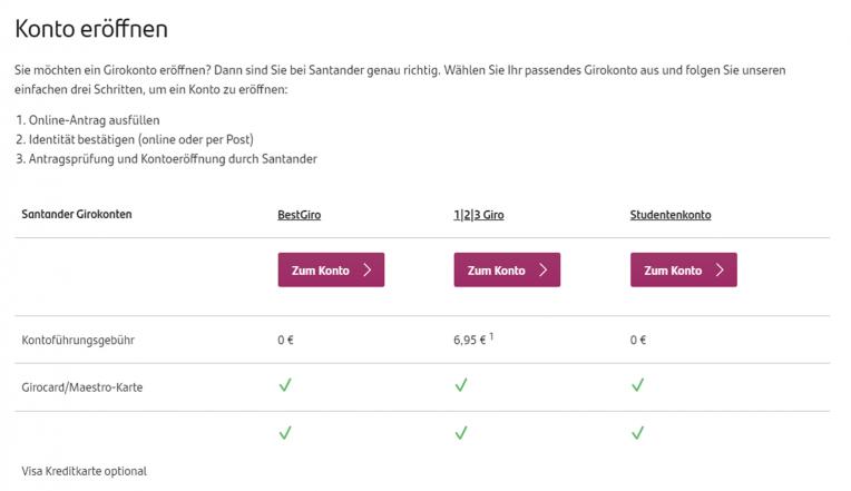 Santander Girokonto eröffnen