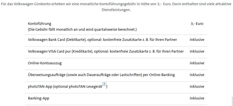 Dienstleistungen der Volkswagenbank