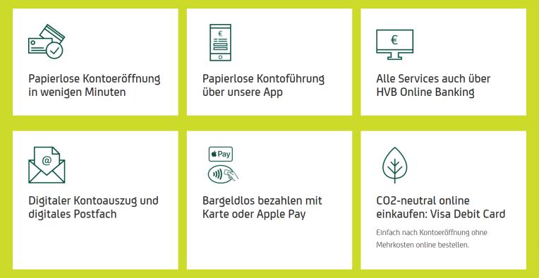 HVB Mastercard Nachhaltigkeit