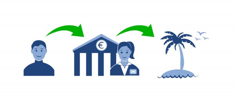 Urlaubsfinanzierung – mit einem Urlaubskredit finanzielle Engpässe vermeiden