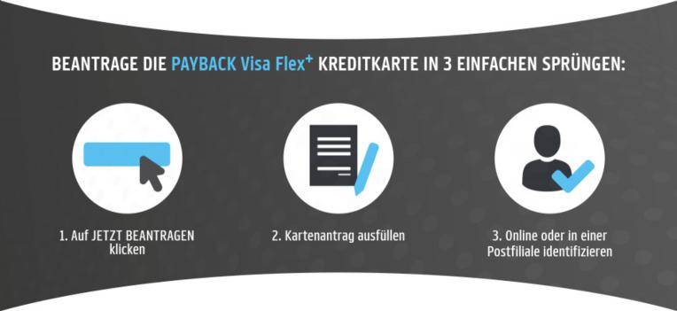 Ganz einfach die PAYBACK Visa Flex+ Kreditkarte beantragen